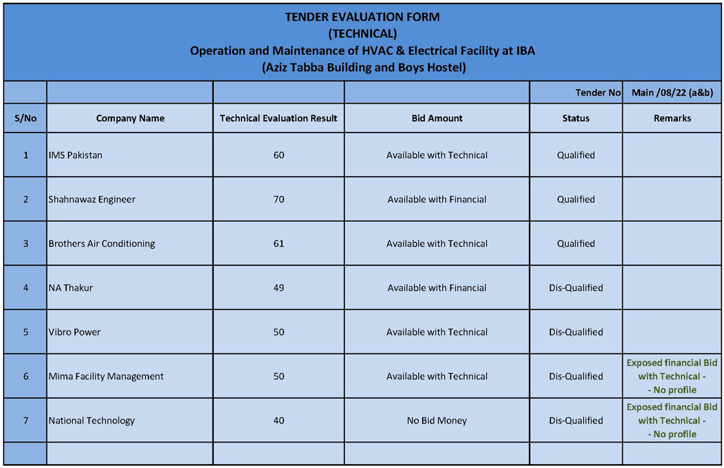 Tender Evaluation Form